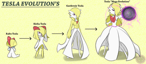Tesla Evolution by PhantomZero19