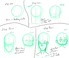 How To Draw heads Part 1 by StrawberryOverlord
