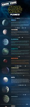 KnowYour StarWars-planets by Metalliex-XYZ