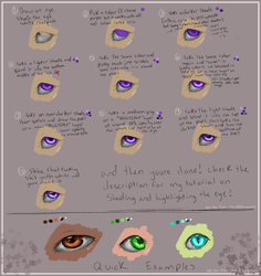 Iris Tutorial by All-The-Fish-Here
