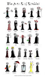 The A To Z of Zombies. by claremanson