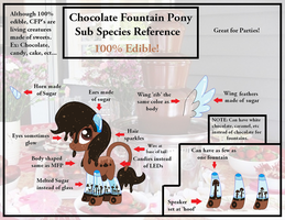 Chocolate Fountain Pony Reference Sheet by mlpdarksparx