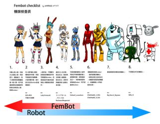 Quick Fembot checklist by nukeduke