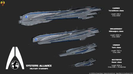 Alliance Capital Ships by Euderion