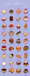 La Patisserie icon set Mac+PC by Majnouna