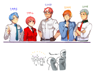 You're older??!? by Cioccolatodorima