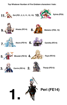 Top whatever number of Fire Emblem units I hate by Gregster101
