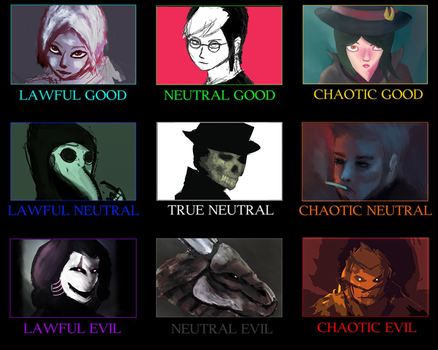 Alignment Chart Meme by Dragelans