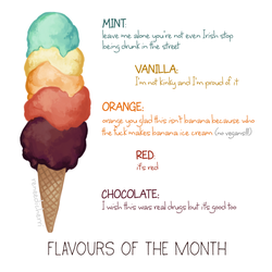 Flavours of the Month: March 2017 by reneedicherri