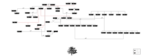 Mythos family Tree by XxWhiteRussianxX