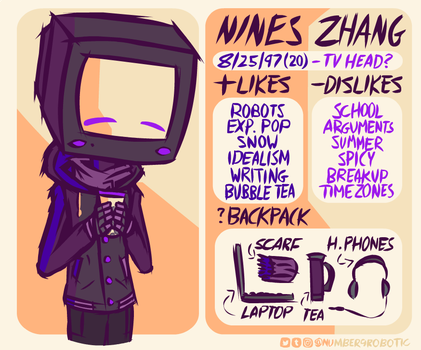 Meet the Artist! (2018 Update) by Number9Robotic