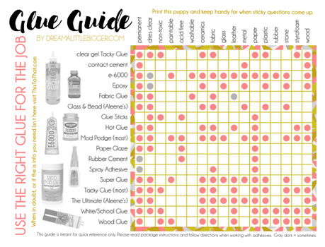 Glue Guide Reference Chart by MenollySagittaria