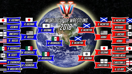 VWW World Cup of Wrestling 2018: Finals by Branded-Curse