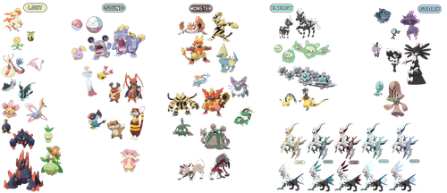Official Pokemon with Fake types by That-One-Leo