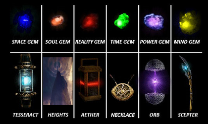 Thanos - Infinity Stones - MCU (Complete) by Jdueler11
