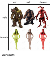Male-female-orc-troll-demon-accurate-2486278 by Gold-Oromis