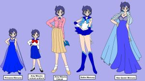 Mercury's Evolution by nads6969