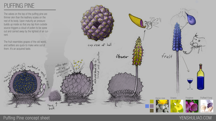 Environment Concept Art - Mushroom Forest sheet 02 by YSLiao