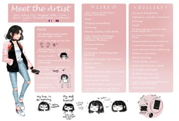 Meet The Artist Meme by CryLoLo