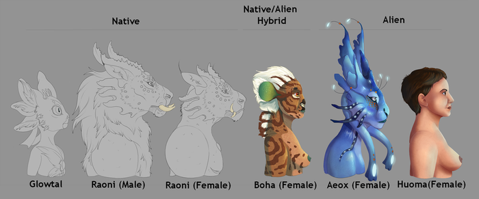 Unfinished Race Headshots by The-Hare