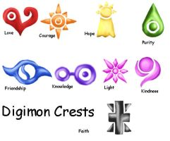Digimon Crests by inuebony