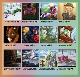2016  Improvement by SlayersStronghold
