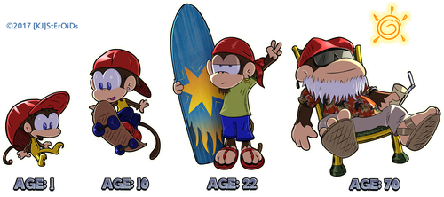 Along the Timevine: Diddy Kong by kjsteroids