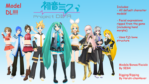 Project Diva Vocaloid Pack DL (600 Watchers Gift) by minmode
