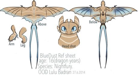 BlueDust ref::. by Spearmark
