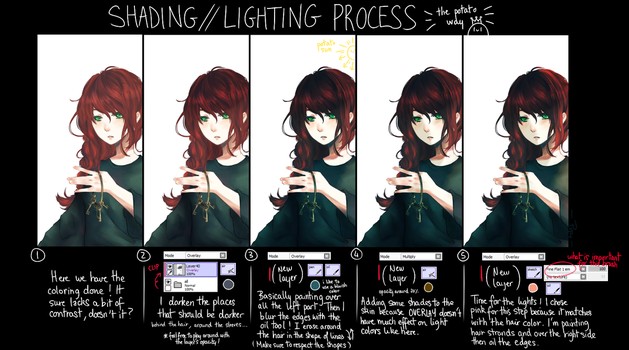 SHADING AND LIGHTING PROCESS by Icepopy
