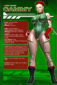 Cammy (Character Profile) by Sandmarine