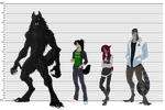 SMILER Height Comparison Chart by Impybutt