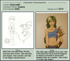 Character development by shanna66