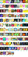 Adventure Time Character Scorecard by MrAnimatedToon