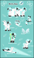 Minty Bow Reference Guide by BlitzCaliber
