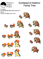 Cyndaquil Quilava Typhlosion and Heatmor Ancestry