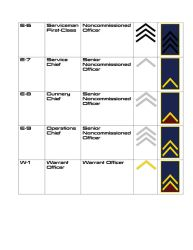 Systems Alliance Military Ranks-2 by RIS-4