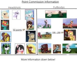 Commission Information CLOSED by hopefaithxoxo