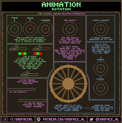 Pixel Art Animation Tutorial Rotation by SadfaceRL