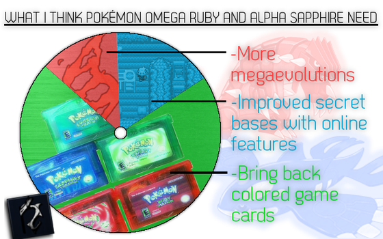 What I think pokemon ORAS need by PowerMetalFedello