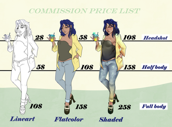 Commission price list by HornX