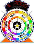 Star Wheel #4 $2,000 2 by mrentertainment