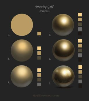 Gold process by eloel