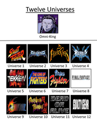 The Twelve Universes - Fighting Games Edition by HelizukeWolfknight