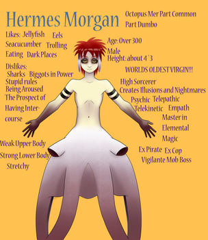 Hermes profile by dangochao