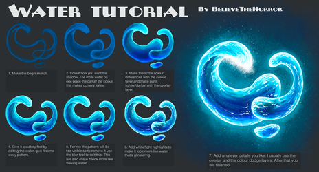 Water Tutorial by BelieveTheHorror
