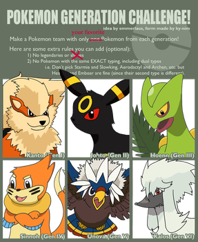 Fav poke from each gen by birdconure