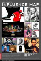 Influence Map by MarkCDudley