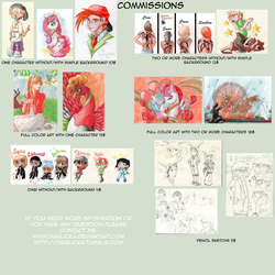 Comissions Information by SaramedaHakte
