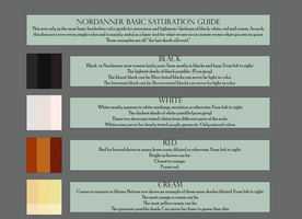 Nordanner: Screen Saturation Guide by Cloudrunner64